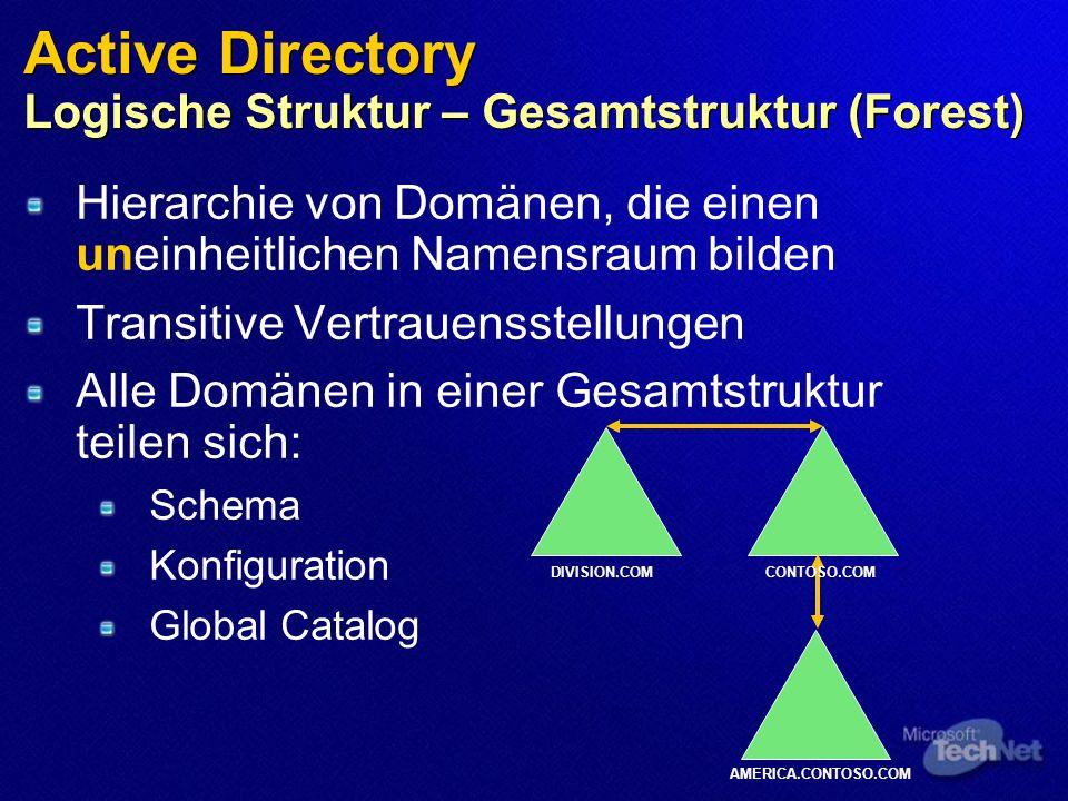 Active Directory Logische Struktur – Gesamtstruktur (Forest)