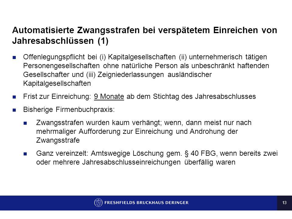 Automatisierte Zwangsstrafen bei verspätetem Einreichen von Jahresabschlüssen (1)