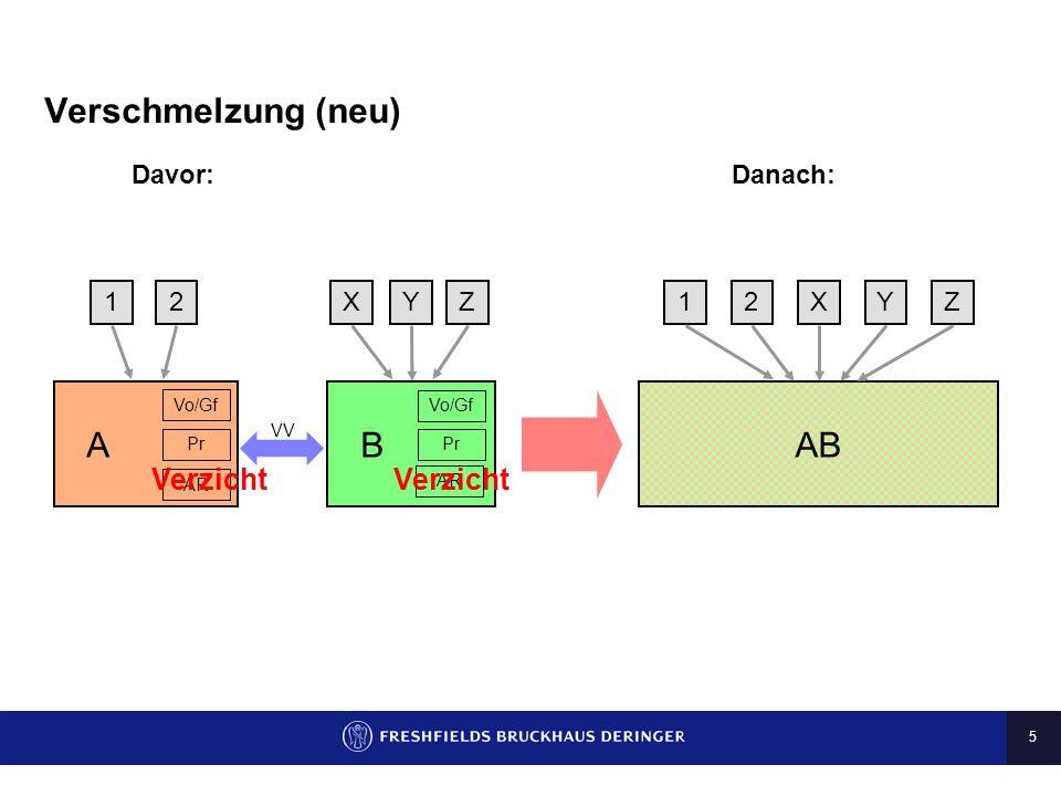 Verschmelzung (neu) A B AB Verzicht Verzicht Davor: Danach: 1 2 X Y Z