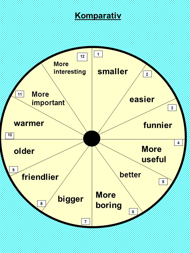 Komparativ smaller easier warmer funnier More useful older friendlier