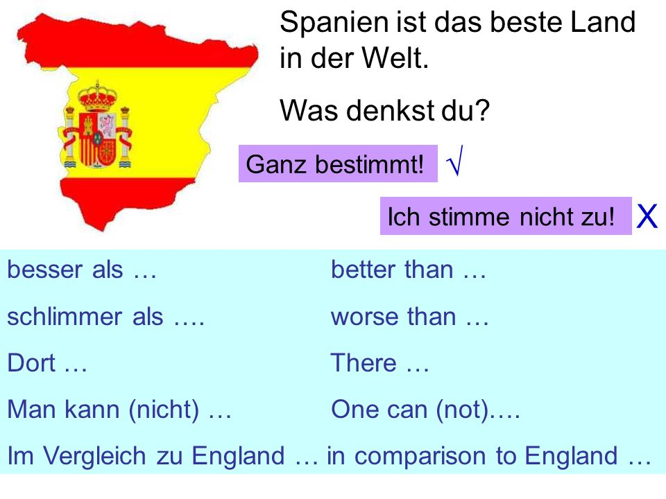 √ X Spanien ist das beste Land in der Welt. Was denkst du