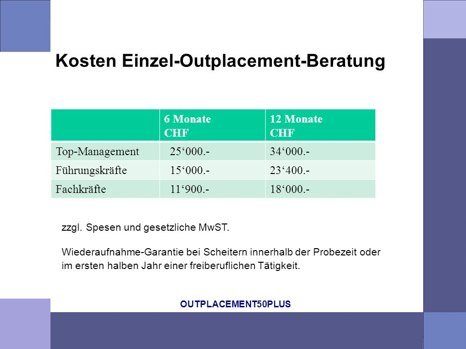 Kosten Einzel-Outplacement-Beratung