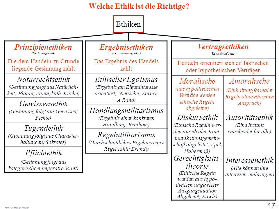 Welche Ethik ist die Richtige