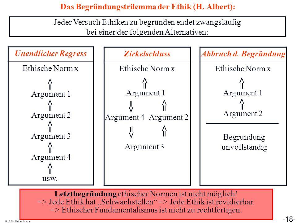 Das Begründungstrilemma der Ethik (H. Albert):