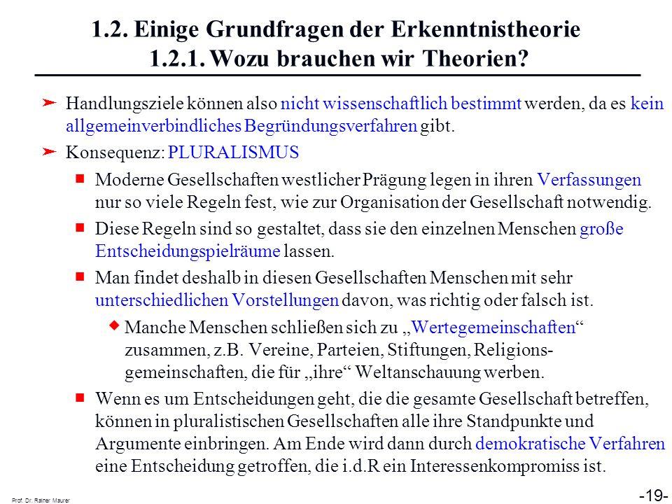 1. 2. Einige Grundfragen der Erkenntnistheorie 1. 2. 1