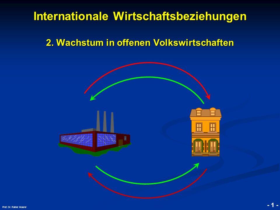 Internationale Wirtschaftsbeziehungen 2