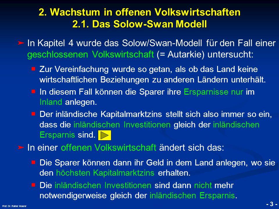2. Wachstum in offenen Volkswirtschaften 2.1. Das Solow-Swan Modell
