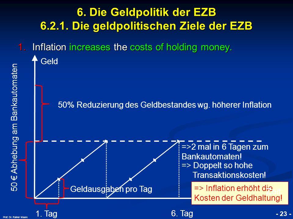 6. Die Geldpolitik der EZB 6.2.1. Die geldpolitischen Ziele der EZB