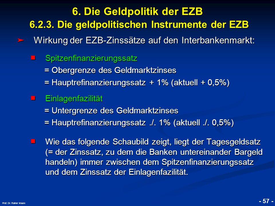 6. Die Geldpolitik der EZB 6. 2. 3