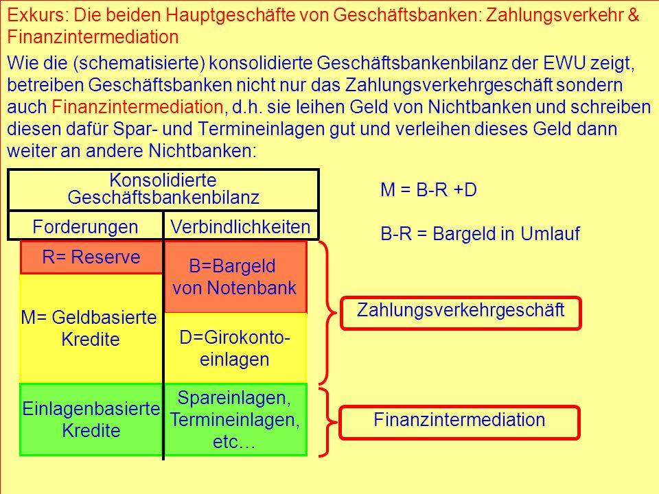 Konsolidierte Geschäftsbankenbilanz M = B-R +D B-R = Bargeld in Umlauf