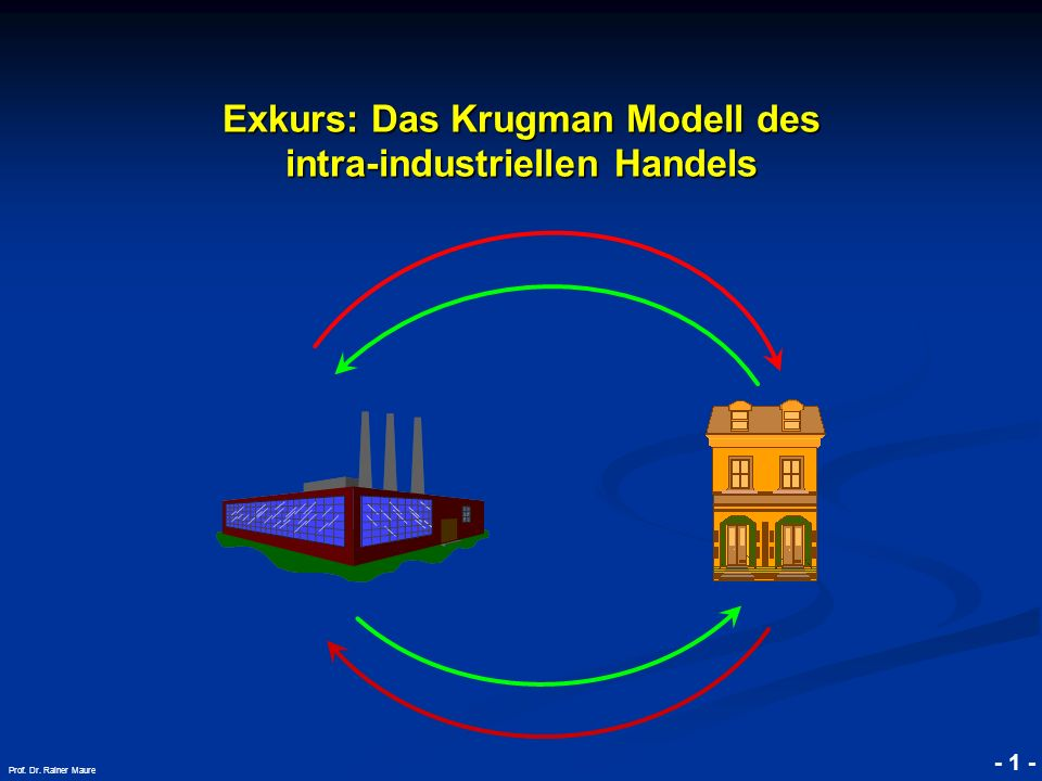 Exkurs: Das Krugman Modell des intra-industriellen Handels