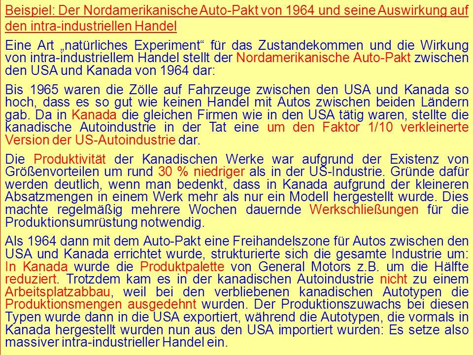 Beispiel: Der Nordamerikanische Auto-Pakt von 1964 und seine Auswirkung auf den intra-industriellen Handel