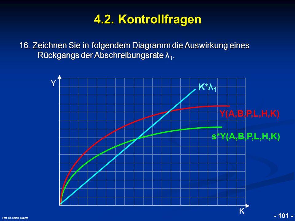 4.2. Kontrollfragen K*λ1 Y(A,B,P,L,H,K) s*Y(A,B,P,L,H,K)