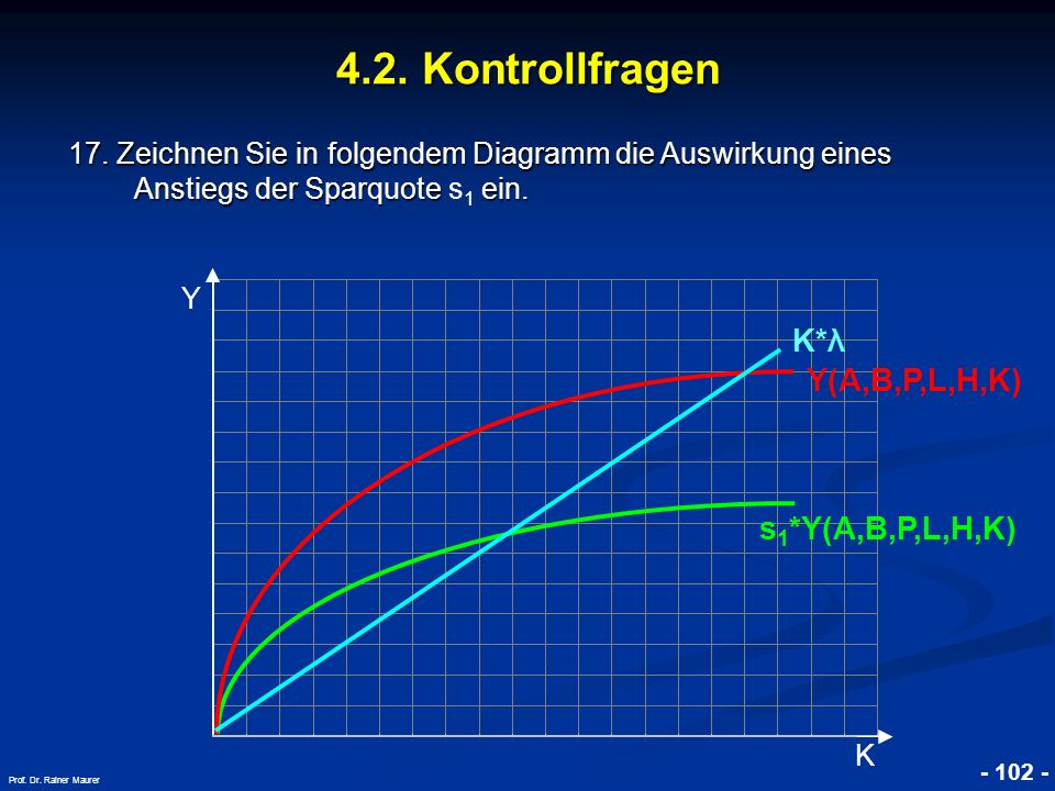 4.2. Kontrollfragen K*λ Y(A,B,P,L,H,K) s1*Y(A,B,P,L,H,K)