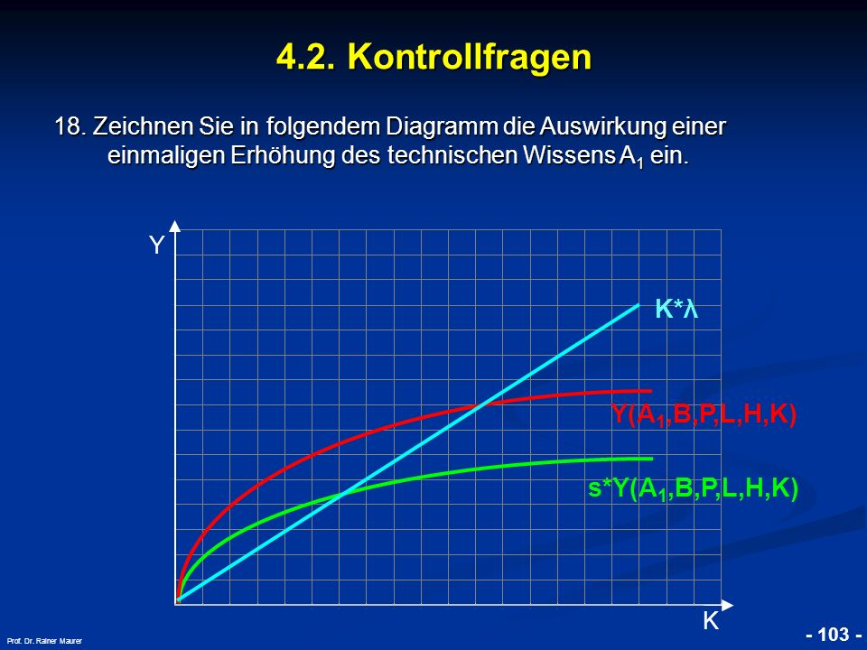 4.2. Kontrollfragen K*λ Y(A1,B,P,L,H,K) s*Y(A1,B,P,L,H,K)