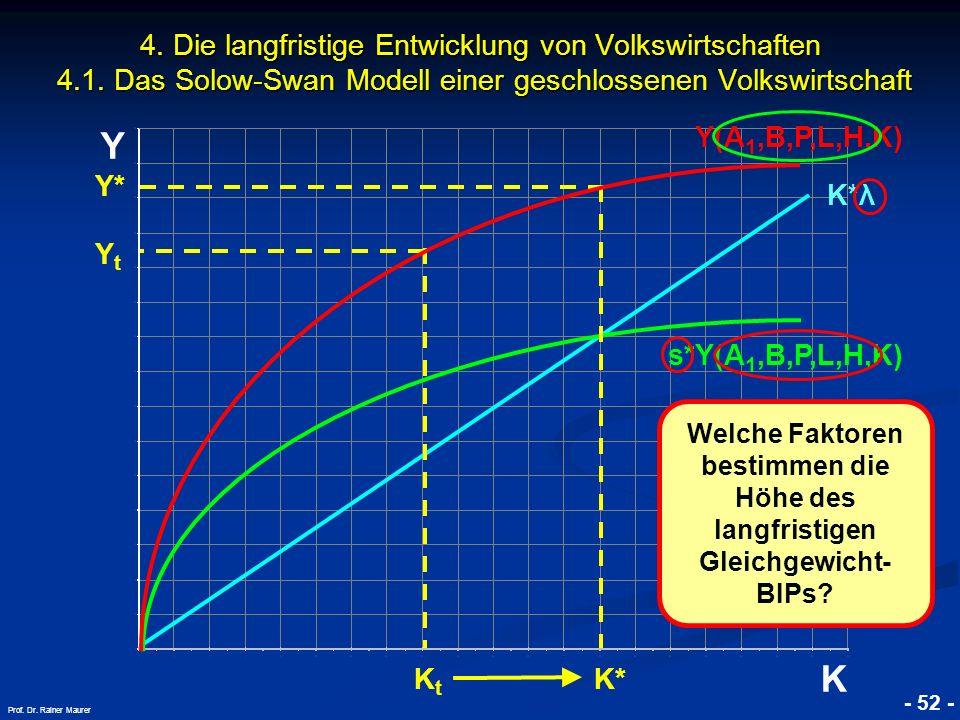4. Die langfristige Entwicklung von Volkswirtschaften 4. 1