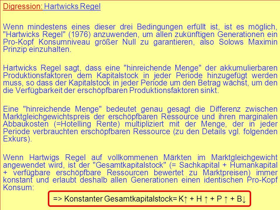 Digression: Hartwicks Regel