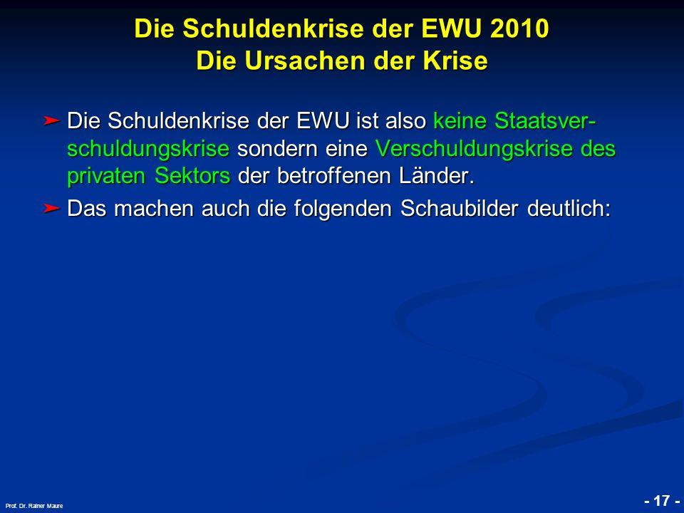 Die Schuldenkrise der EWU 2010 Die Ursachen der Krise