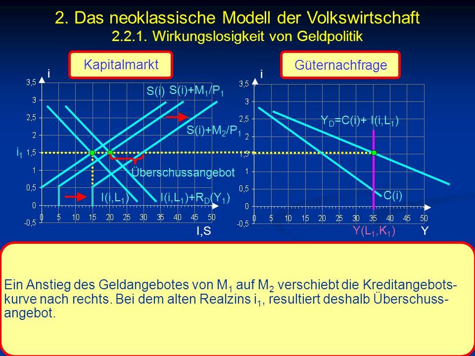 2. Das neoklassische Modell der Volkswirtschaft 2. 2. 1