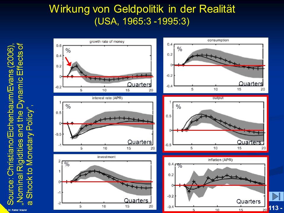 Wirkung von Geldpolitik in der Realität (USA, 1965:3 -1995:3)