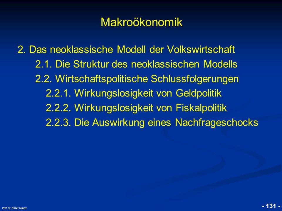 Makroökonomik 2. Das neoklassische Modell der Volkswirtschaft