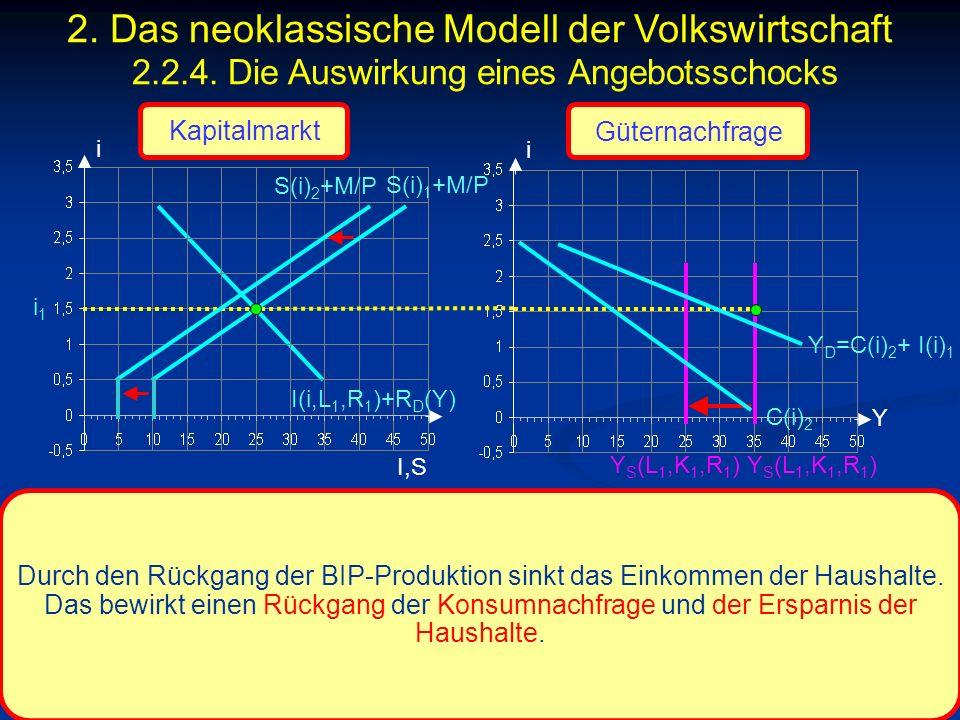 2. Das neoklassische Modell der Volkswirtschaft 2. 2. 4