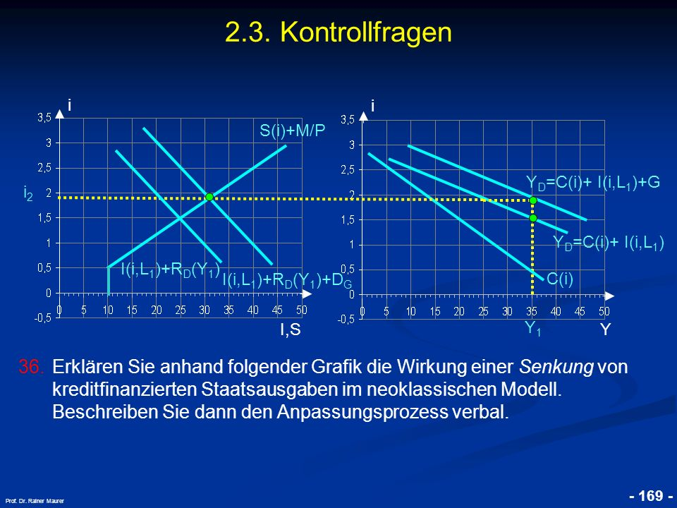 2.3. Kontrollfragen i. i. S(i)+M/P. YD=C(i)+ I(i,L1)+G. i2. YD=C(i)+ I(i,L1) I(i,L1)+RD(Y1) I(i,L1)+RD(Y1)+DG.
