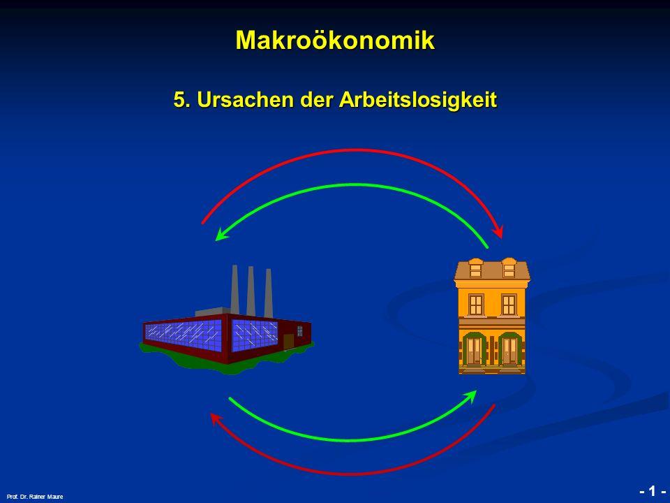 Makroökonomik 5. Ursachen der Arbeitslosigkeit