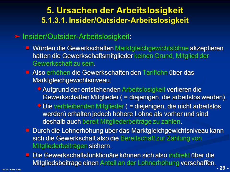 5. Ursachen der Arbeitslosigkeit 5. 1. 3. 1