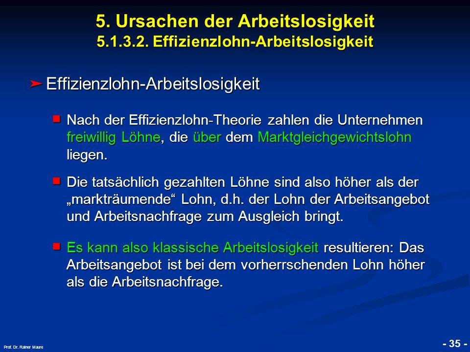 5. Ursachen der Arbeitslosigkeit 5. 1. 3. 2
