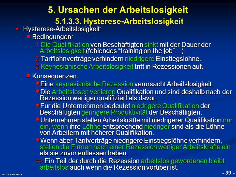 5. Ursachen der Arbeitslosigkeit 5.1.3.3. Hysterese-Arbeitslosigkeit