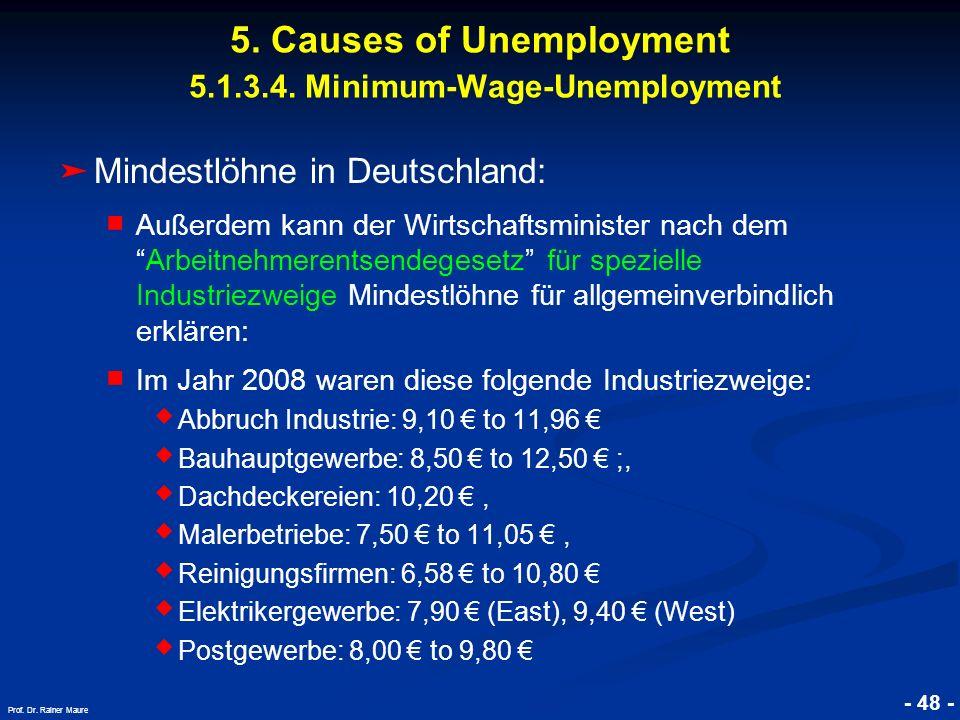 5. Causes of Unemployment 5.1.3.4. Minimum-Wage-Unemployment