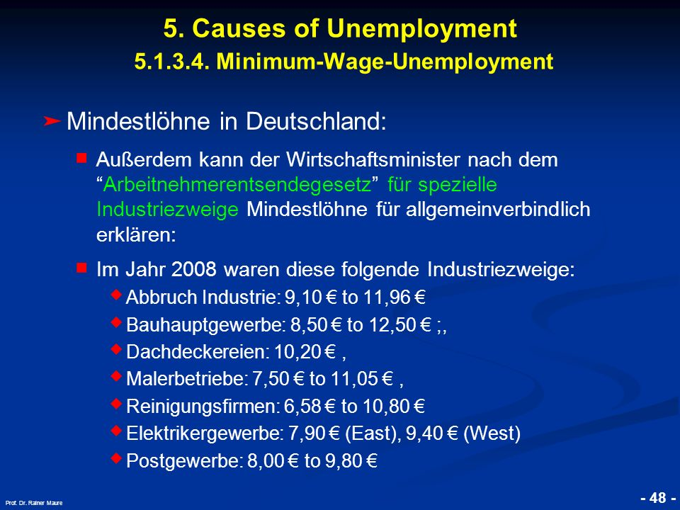 5. Causes of Unemployment Minimum-Wage-Unemployment