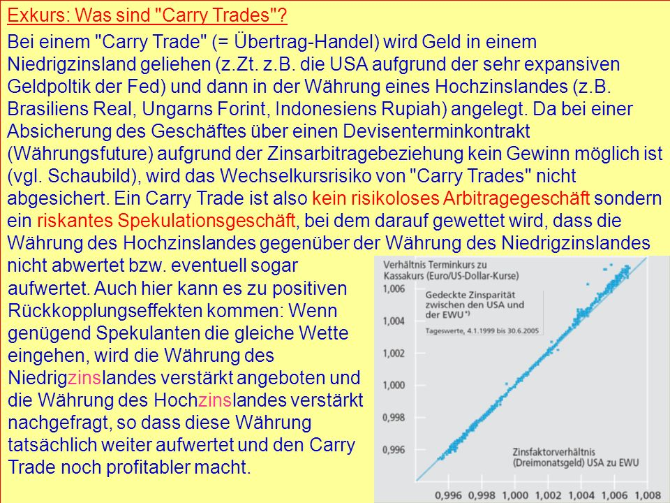 Exkurs: Was sind Carry Trades