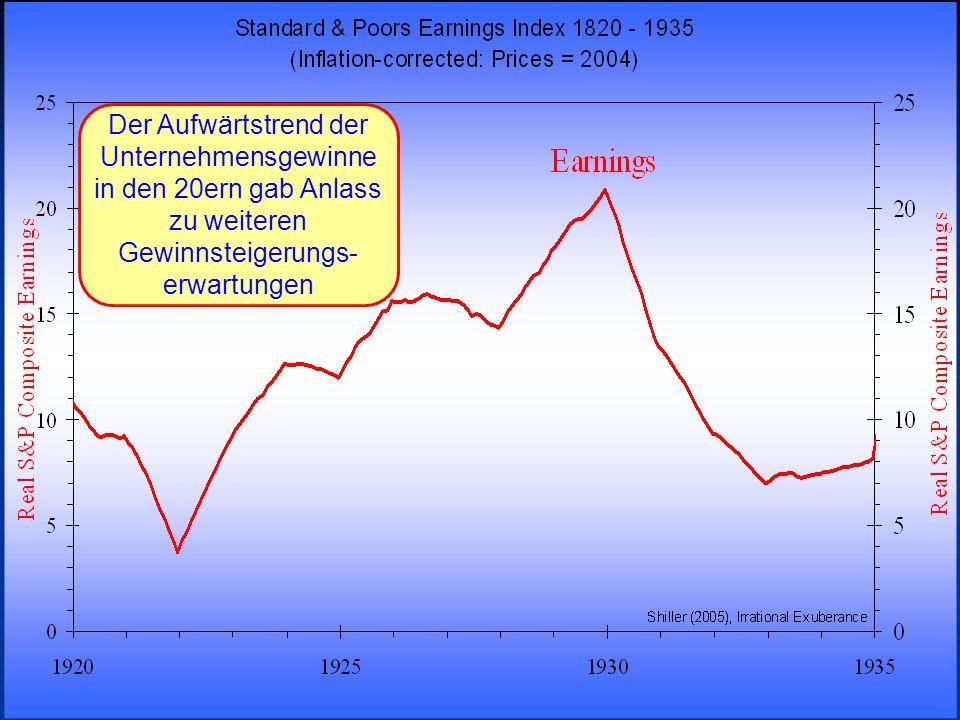 Der Aufwärtstrend der Unternehmensgewinne in den 20ern gab Anlass zu weiteren Gewinnsteigerungs-erwartungen