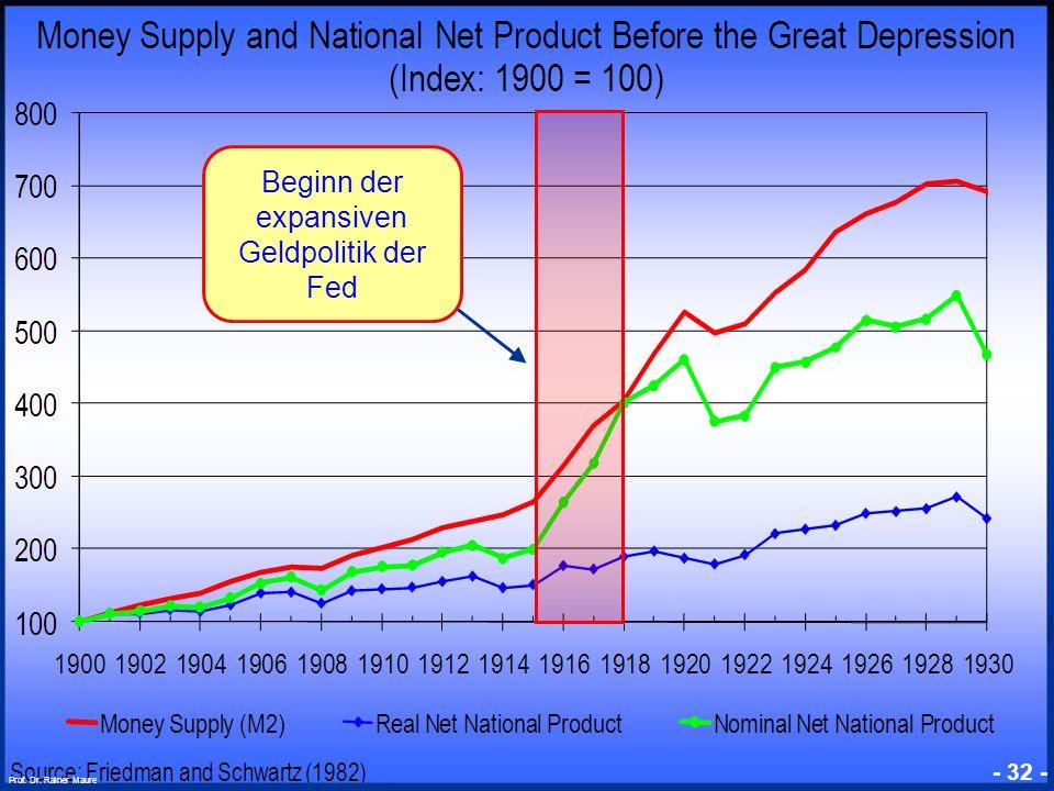 Beginn der expansiven Geldpolitik der Fed