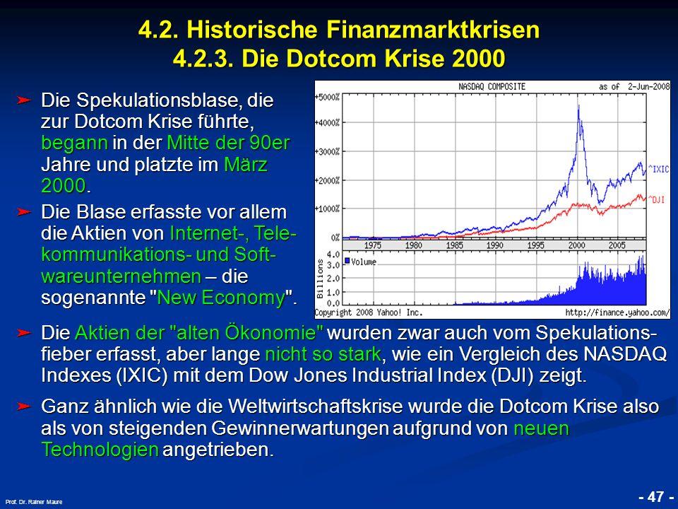 4.2. Historische Finanzmarktkrisen 4.2.3. Die Dotcom Krise 2000