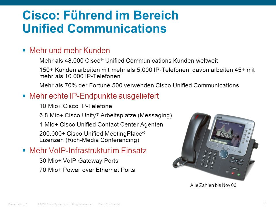 Cisco: Führend im Bereich Unified Communications
