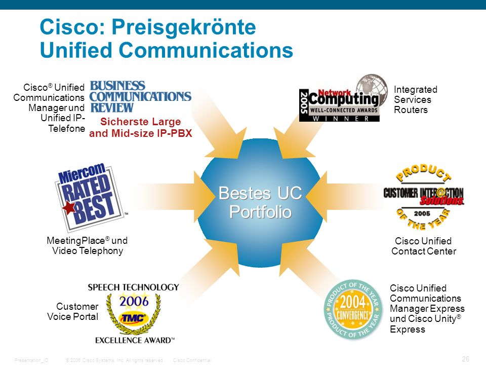 Cisco: Preisgekrönte Unified Communications