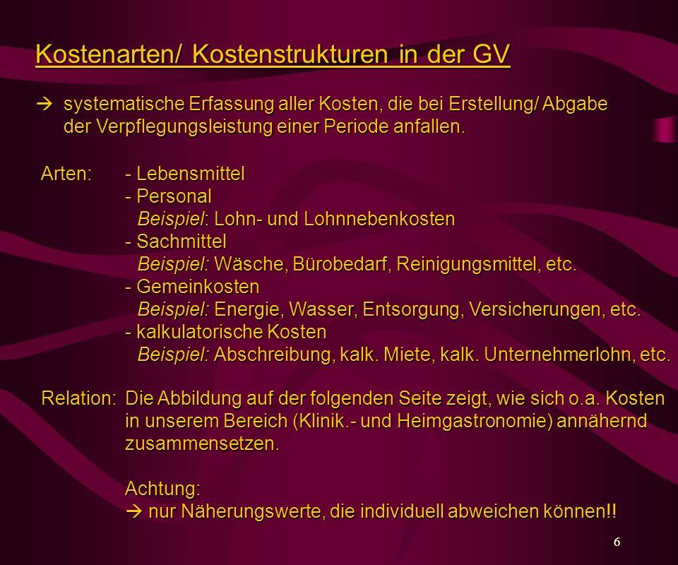 Kostenarten/ Kostenstrukturen in der GV