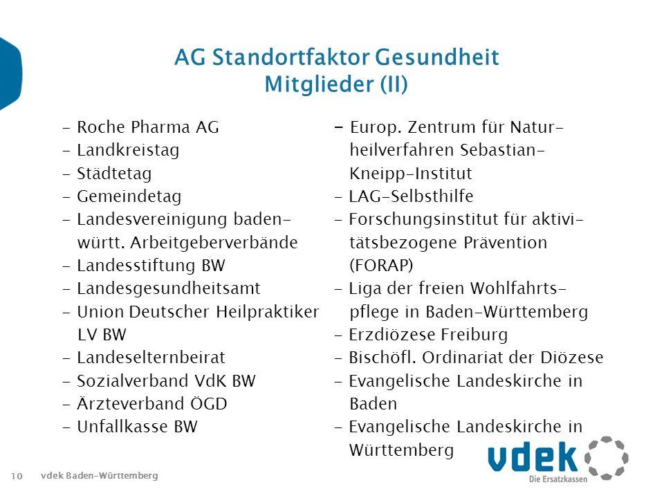 AG Standortfaktor Gesundheit Mitglieder (II)