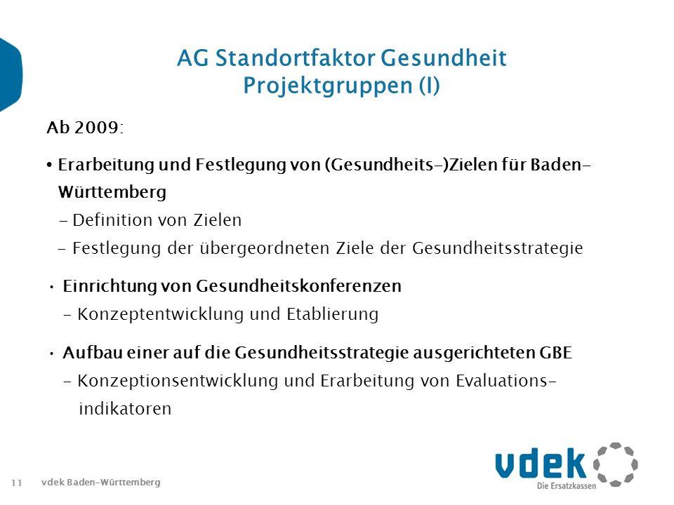 AG Standortfaktor Gesundheit Projektgruppen (I)