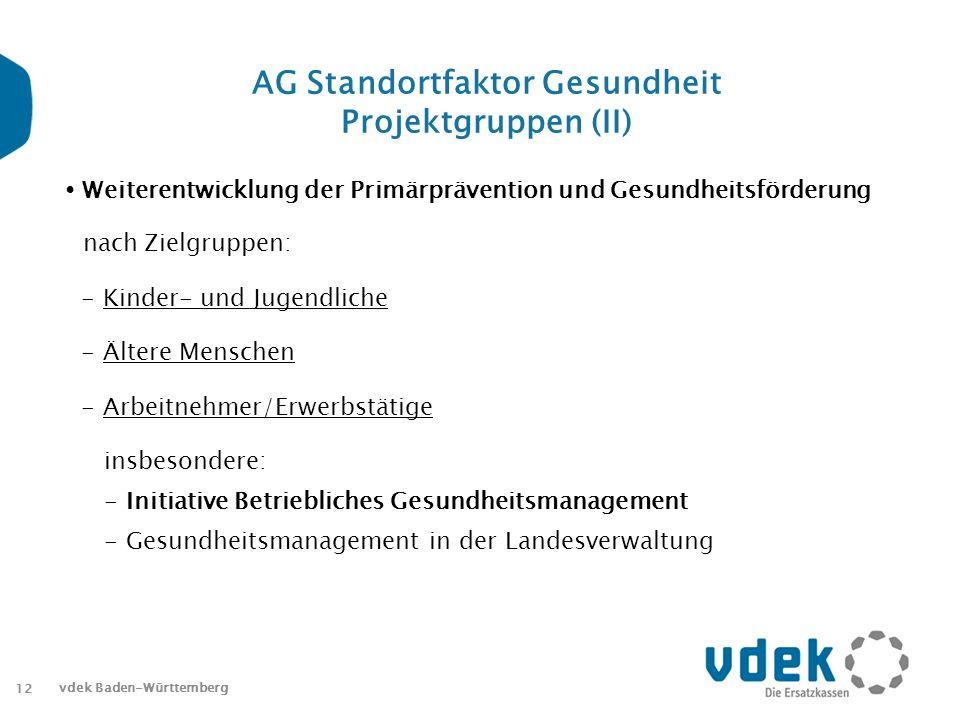 AG Standortfaktor Gesundheit Projektgruppen (II)