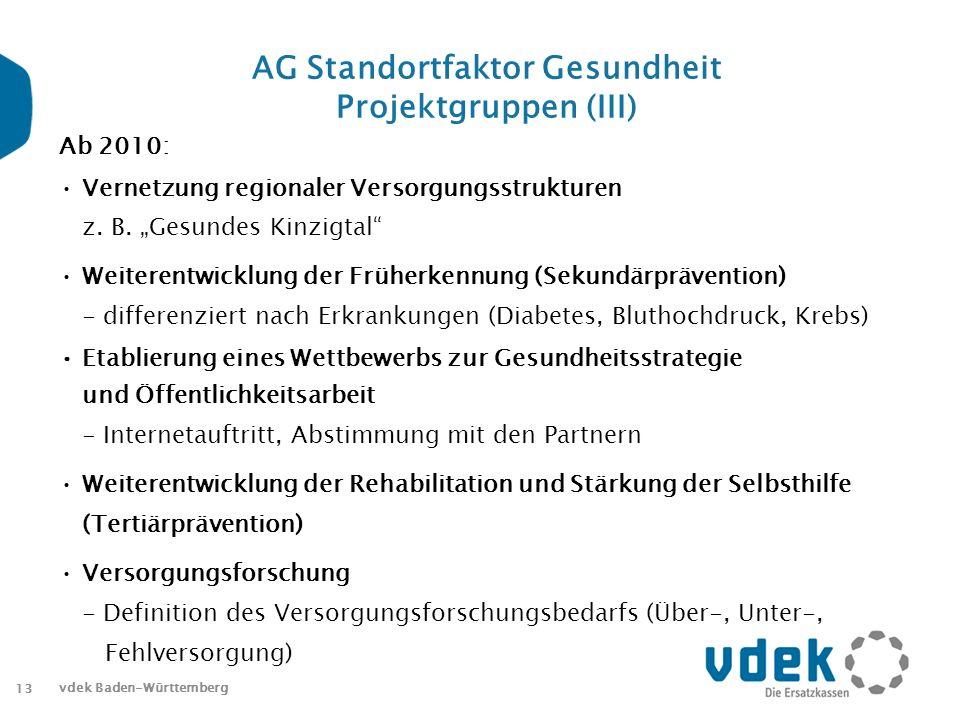 AG Standortfaktor Gesundheit Projektgruppen (III)