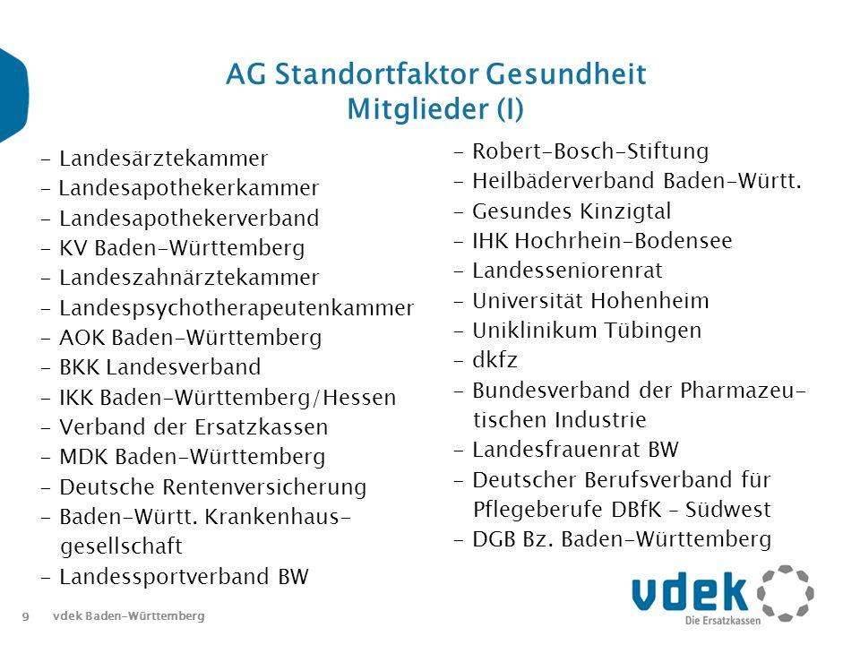 AG Standortfaktor Gesundheit Mitglieder (I)