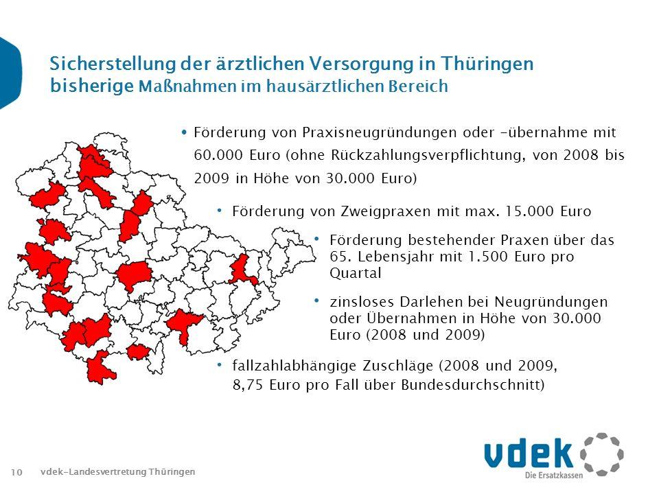 Sicherstellung der ärztlichen Versorgung in Thüringen bisherige Maßnahmen im hausärztlichen Bereich