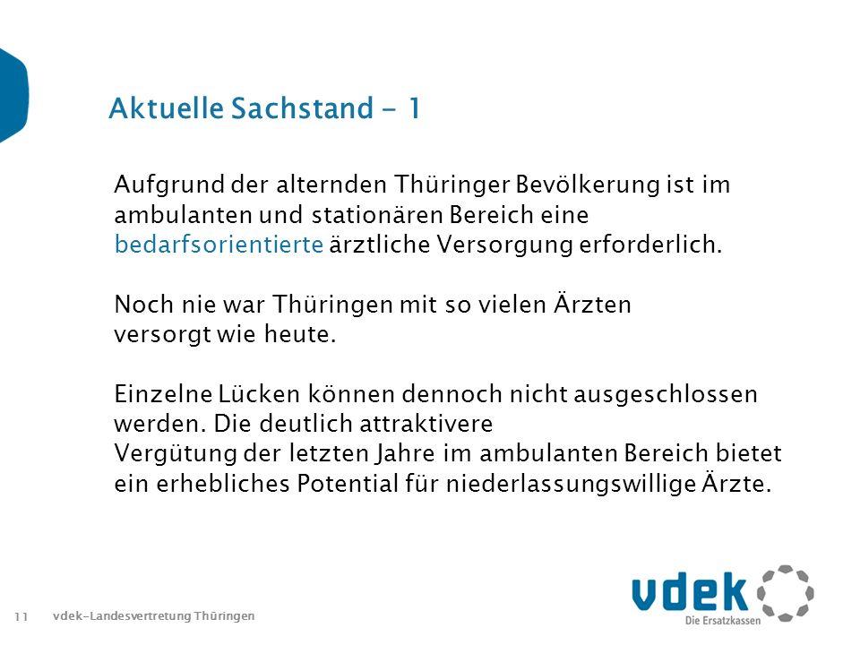 Aktuelle Sachstand - 1