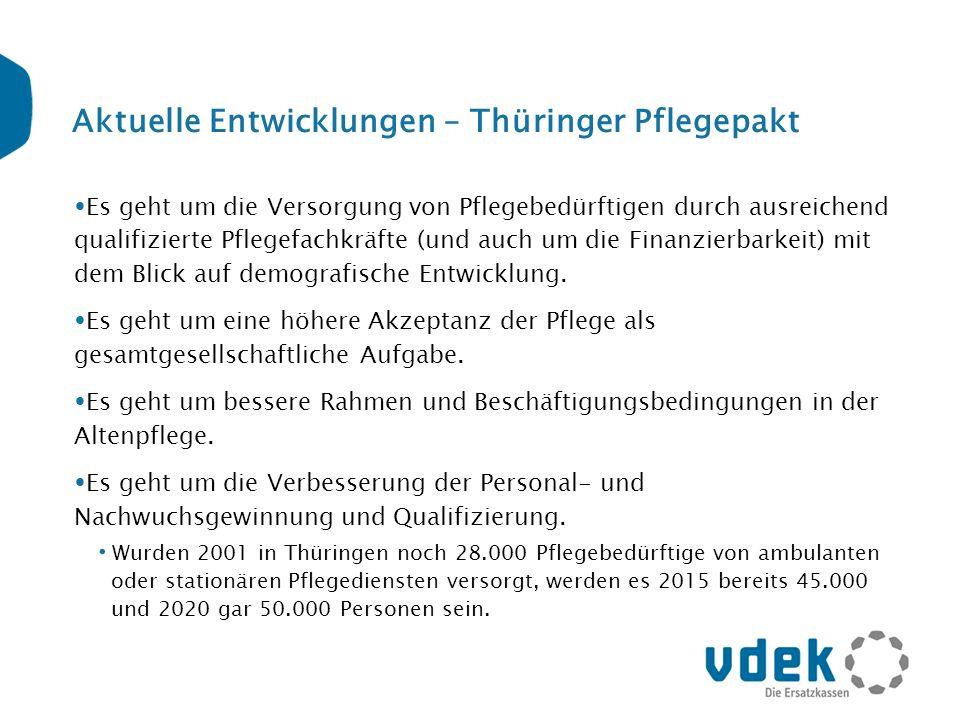 Aktuelle Entwicklungen – Thüringer Pflegepakt