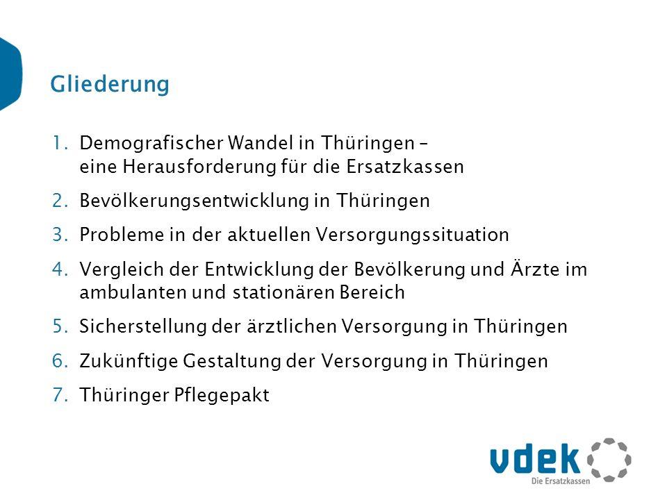 Gliederung Demografischer Wandel in Thüringen – eine Herausforderung für die Ersatzkassen. Bevölkerungsentwicklung in Thüringen.