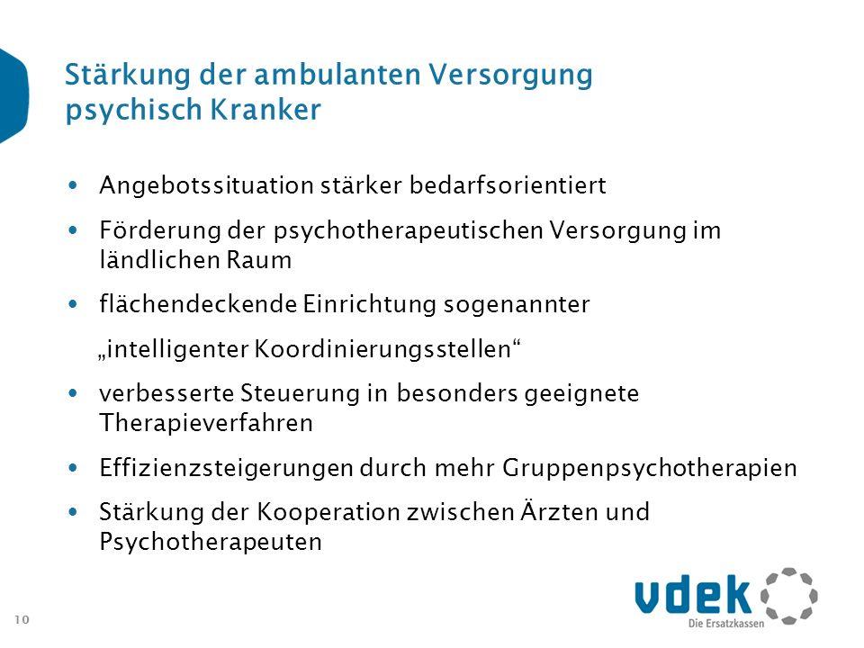 Stärkung der ambulanten Versorgung psychisch Kranker
